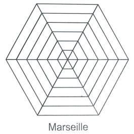 PARCHET VERSAILLES Marseille